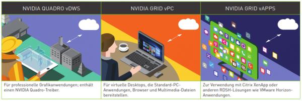 NVIDIA Quadro / NVIDIA GRID