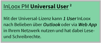 InLoox-PM-Universal-User